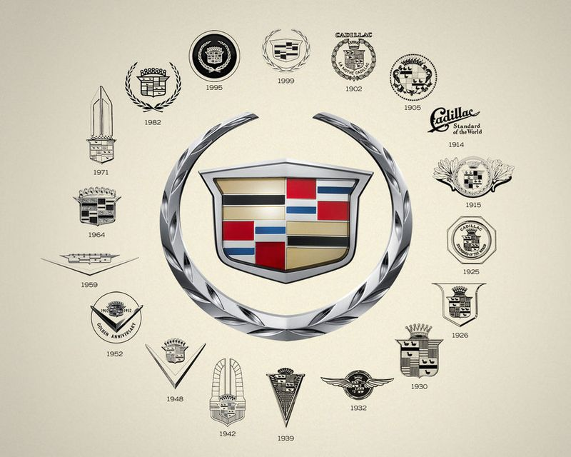 Cadillac-logo-history